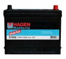 Hagen 57029