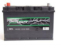Gigawatt 0 185 759 101
