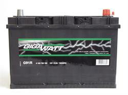 Gigawatt 0 185 759 100