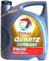 QUARTZ 9000 FUTURE Total 148649