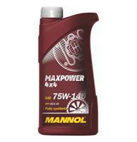 4х4 Maxpower Mannol SG10200
